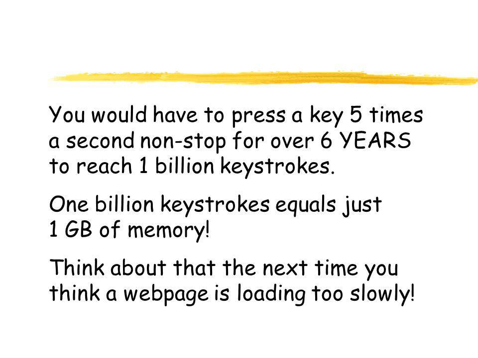 You would have to press a key 5 times a second non-stop for over 6 YEARS to reach 1 billion keystrokes. One billion keystrokes equals just 1 GB of mem