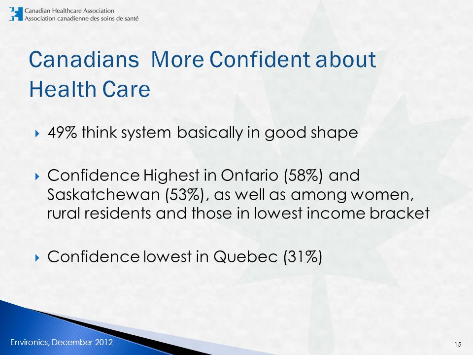 49% think system basically in good shape  Confidence Highest in Ontario (58%) and Saskatchewan (53%), as well as among women, rural residents and those in lowest income bracket  Confidence lowest in Quebec (31%) Environics, December 2012 15