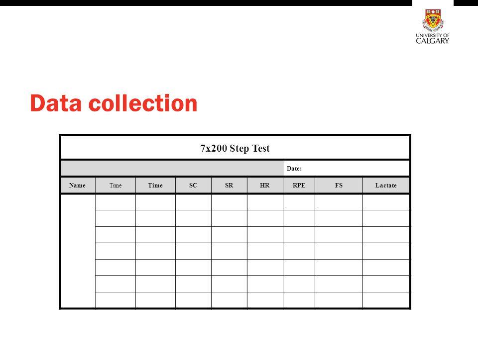 Data collection 7x200 Step Test Date: Name Time SCSRHRRPEFSLactate