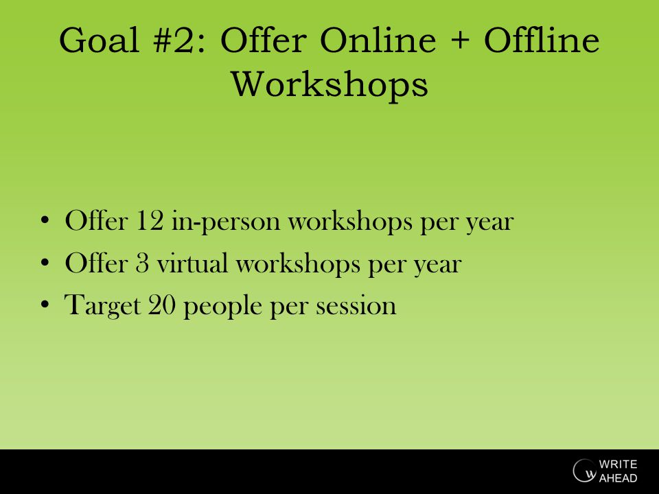 Goal #2: Offer Online + Offline Workshops Offer 12 in-person workshops per year Offer 3 virtual workshops per year Target 20 people per session
