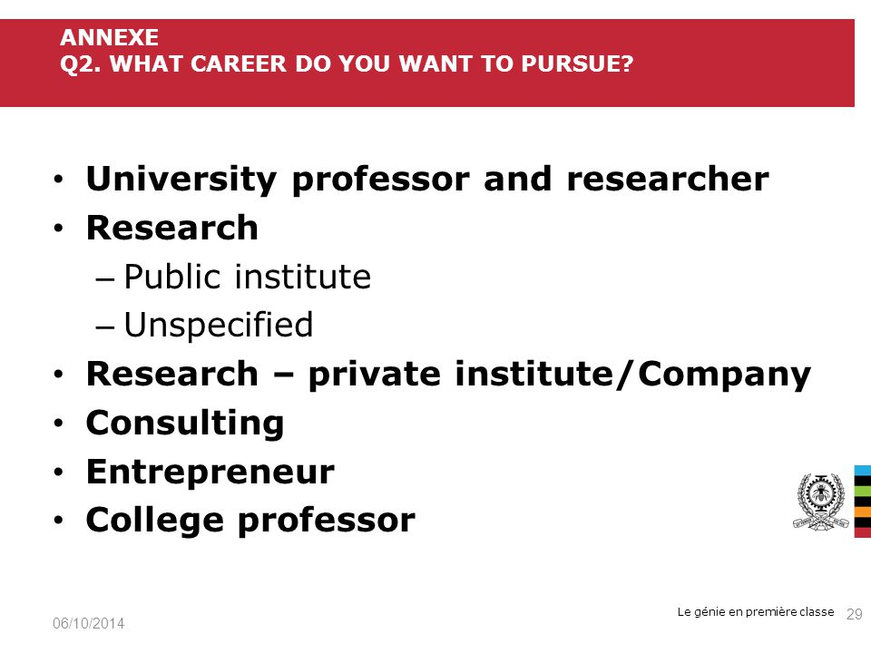 Le génie en première classe University professor and researcher Research – Public institute – Unspecified Research – private institute/Company Consulting Entrepreneur College professor 06/10/ ANNEXE Q2.
