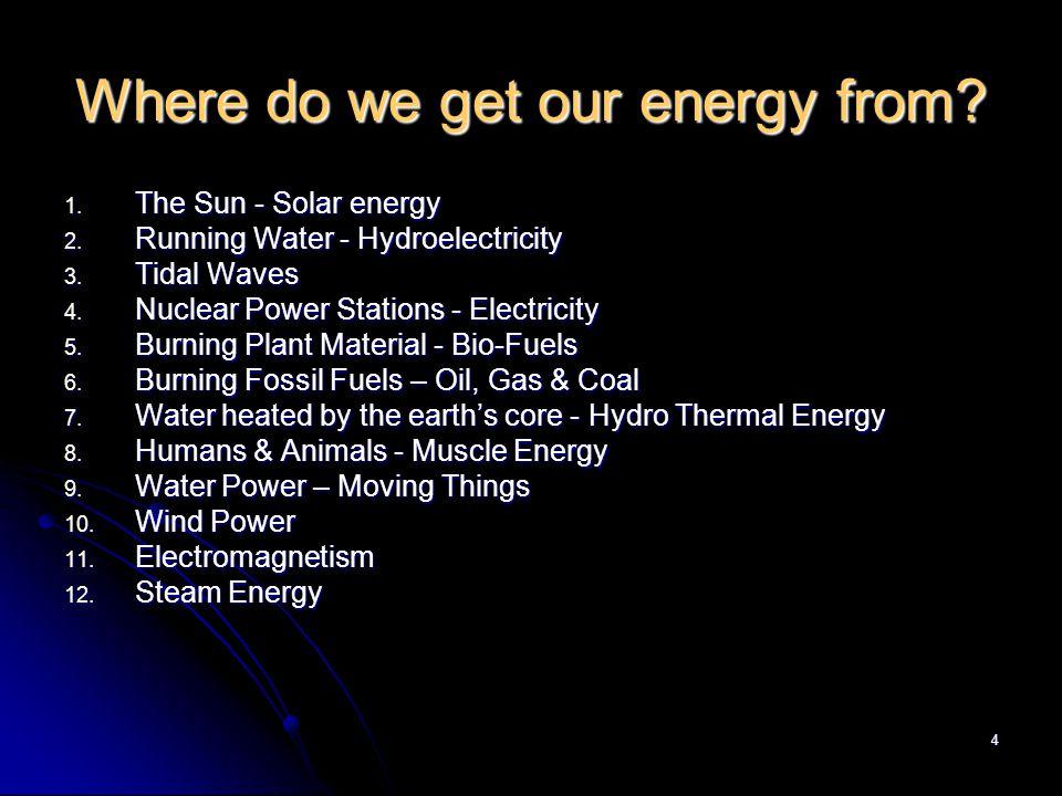 15 Electromagnetism