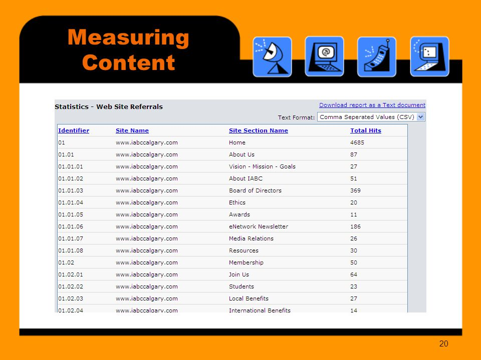 20 Measuring Content