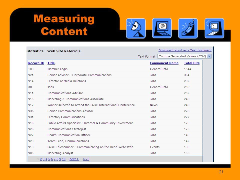 21 Measuring Content