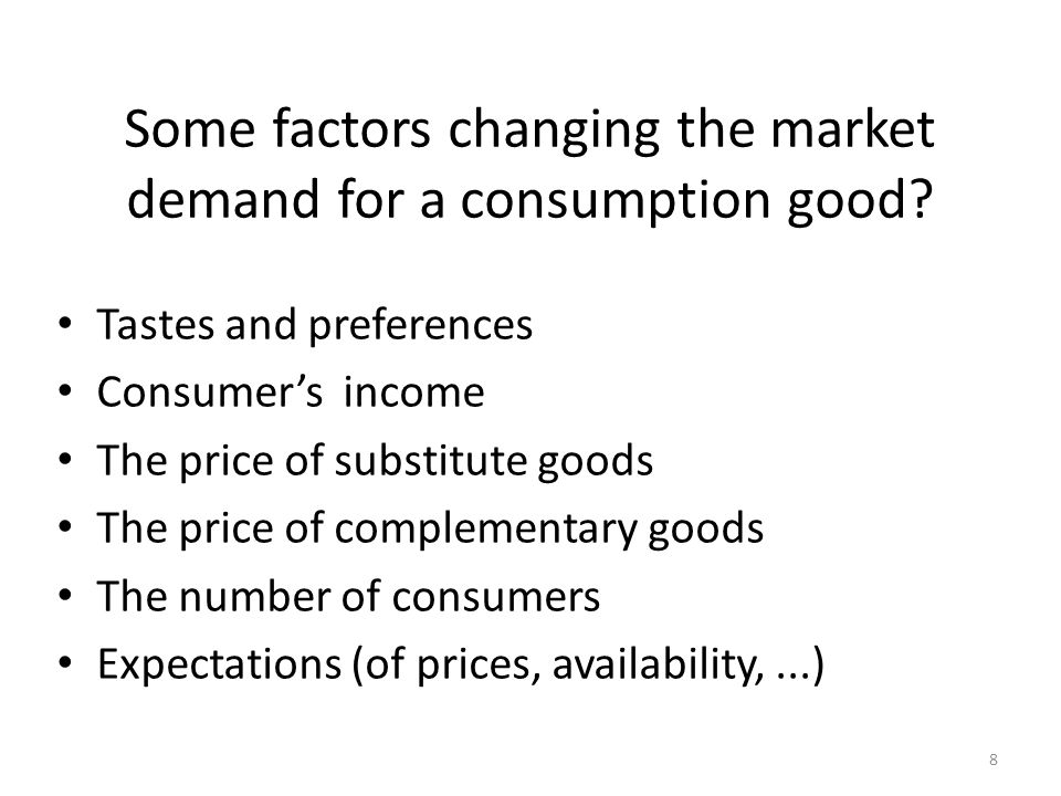 8 Some factors changing the market demand for a consumption good.