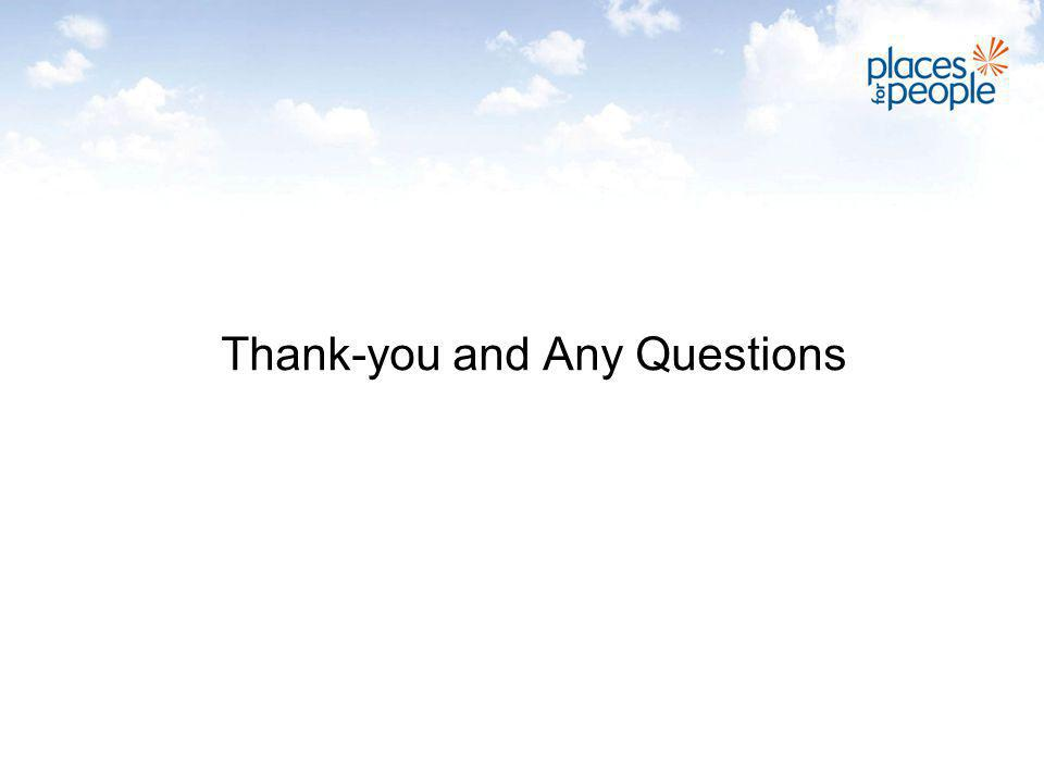 Thank-you and Any Questions