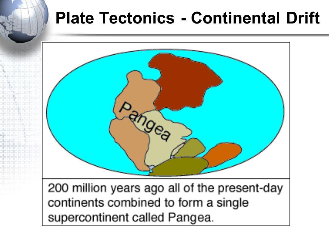 Plate Tectonics Continental Drift Theory Theory of Plate Tectonics Plate Boundaries