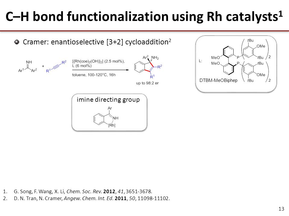 13 C–H bond functionalization using Rh catalysts 1 1.G.