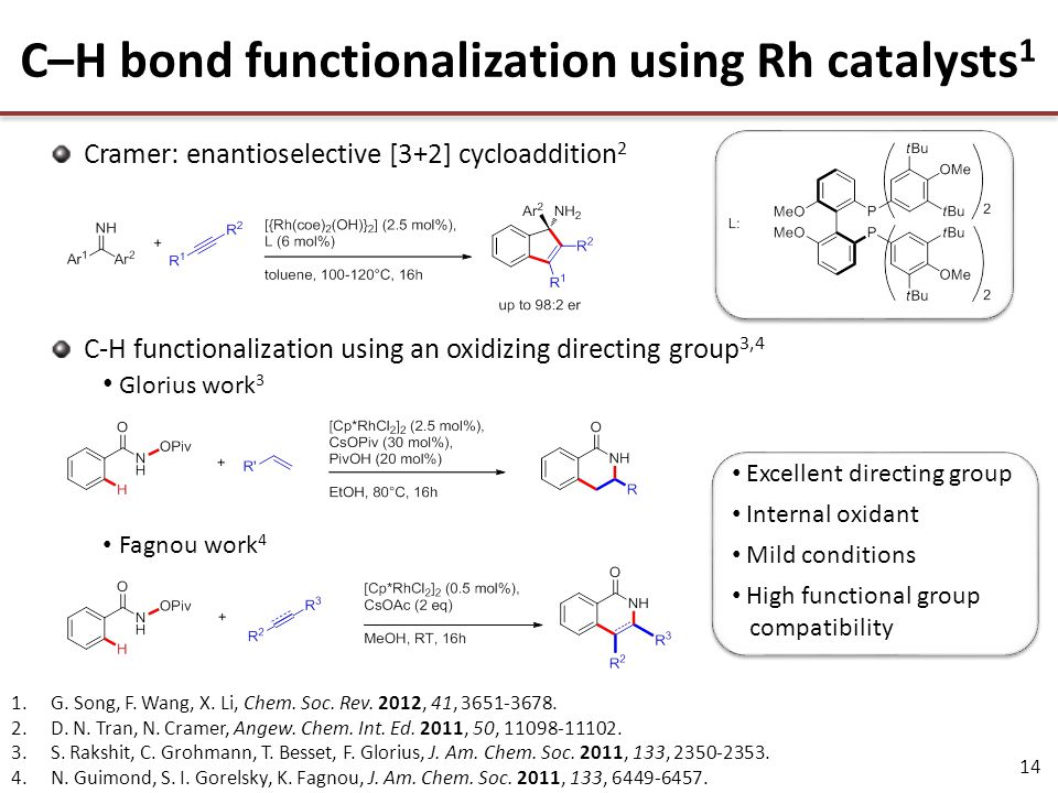 14 C–H bond functionalization using Rh catalysts 1 1.G.