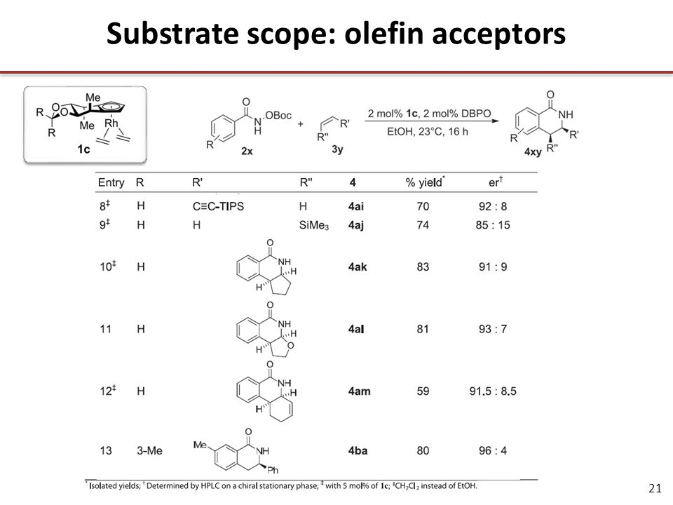 21 Substrate scope: olefin acceptors