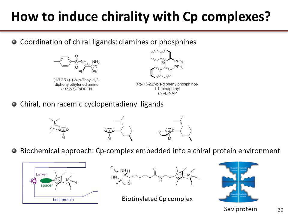 29 How to induce chirality with Cp complexes.