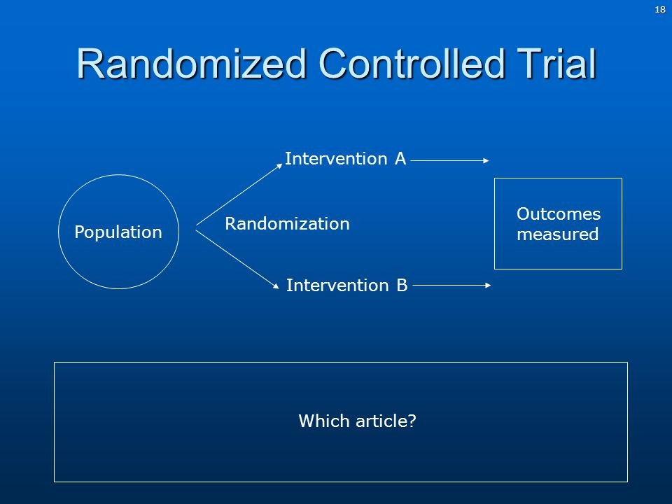 18 Randomized Controlled Trial Population Randomization Intervention A Intervention B Outcomes measured Which article