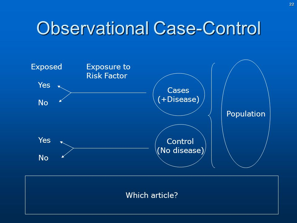 22 Observational Case-Control Population Cases (+Disease) Control (No disease) Exposure to Risk Factor Exposed Yes No Yes No Which article