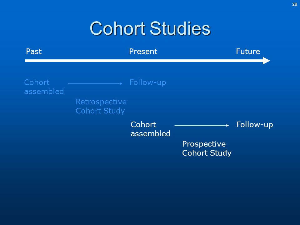 28 Cohort Studies Past PresentFuture Follow-up Cohort assembled Retrospective Cohort Study Follow-up Cohort assembled Prospective Cohort Study