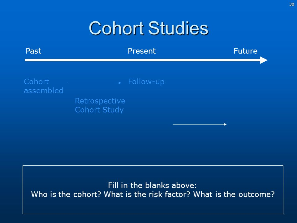 30 Cohort Studies Past PresentFuture Follow-up Cohort assembled Retrospective Cohort Study Fill in the blanks above: Who is the cohort.