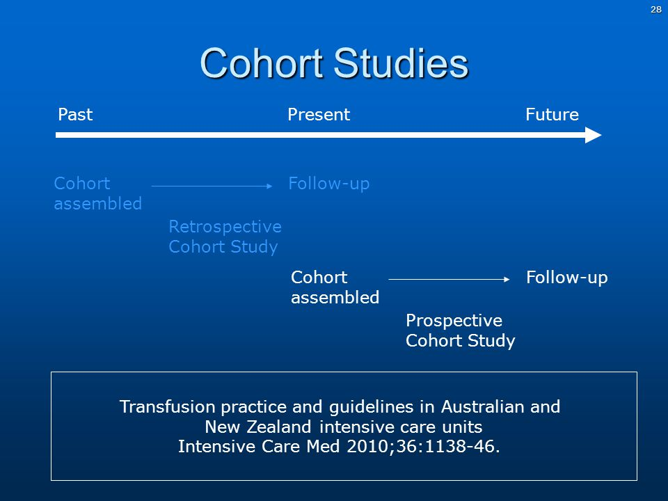 28 Cohort Studies Past PresentFuture Follow-up Cohort assembled Retrospective Cohort Study Follow-up Cohort assembled Prospective Cohort Study Transfusion practice and guidelines in Australian and New Zealand intensive care units Intensive Care Med 2010;36:1138-46.