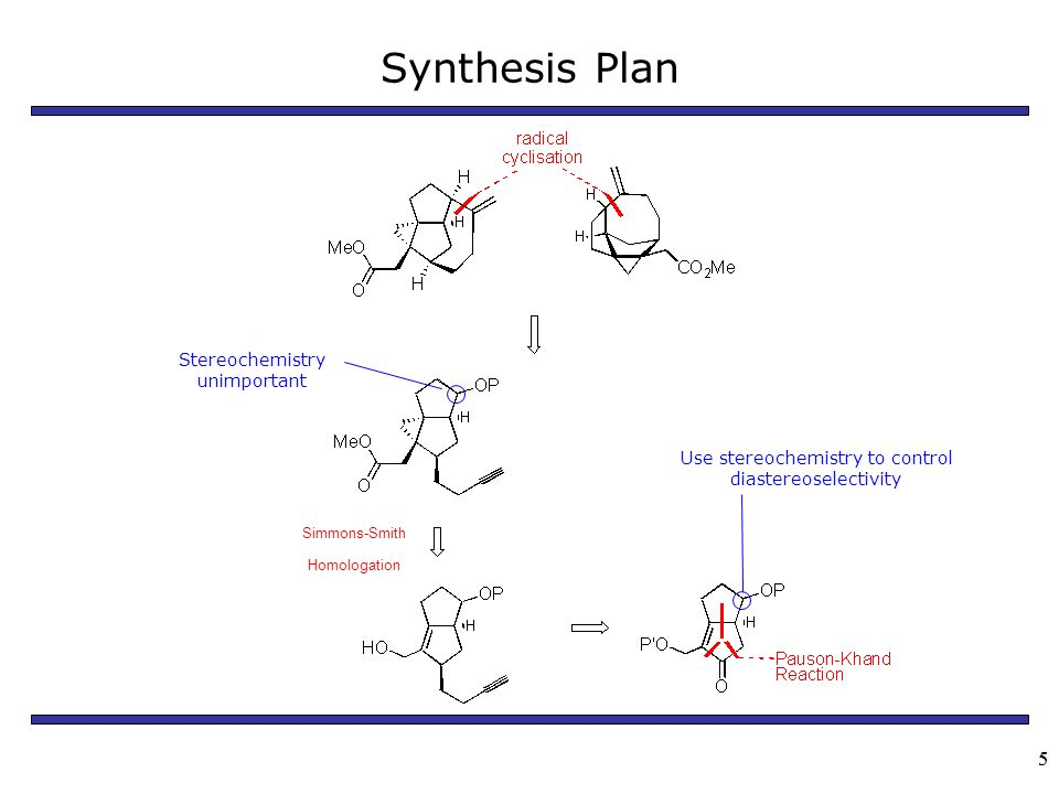 55 Synthesis Plan Simmons-Smith Homologation Stereochemistry unimportant Use stereochemistry to control diastereoselectivity