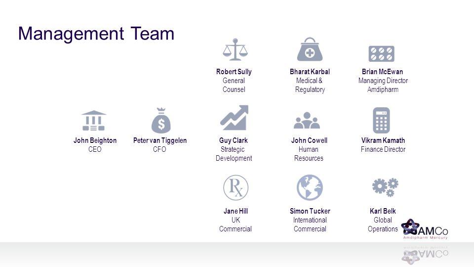 Management Team Guy Clark Strategic Development Robert Sully General Counsel Vikram Kamath Finance Director John Beighton CEO John Cowell Human Resour