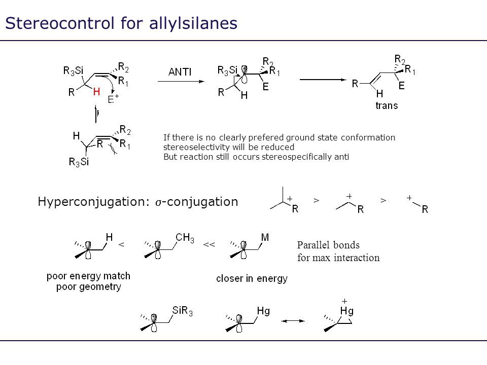Stereocontrol for allylsilanes Parallel bonds for max interaction Hyperconjugation: -conjugation If there is no clearly prefered ground state conform