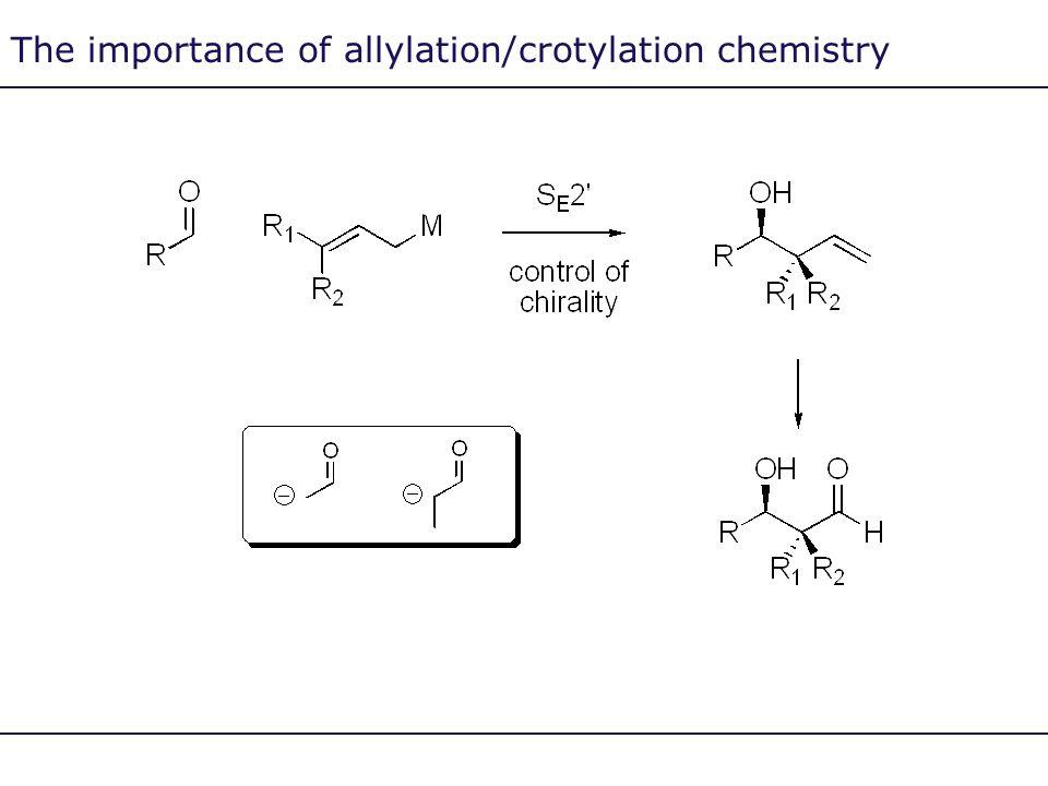 The importance of allylation/crotylation chemistry