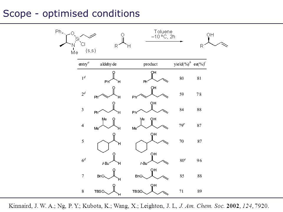Scope - optimised conditions Table 1 Kinnaird, J. W. A.; Ng, P. Y.; Kubota, K.; Wang, X.; Leighton, J. L, J. Am. Chem. Soc. 2002, 124, 7920.
