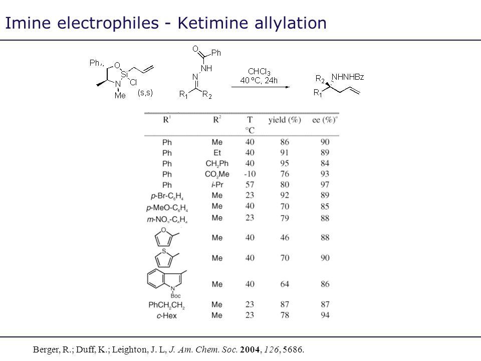 Imine electrophiles - Ketimine allylation Berger, R.; Duff, K.; Leighton, J. L, J. Am. Chem. Soc. 2004, 126, 5686.