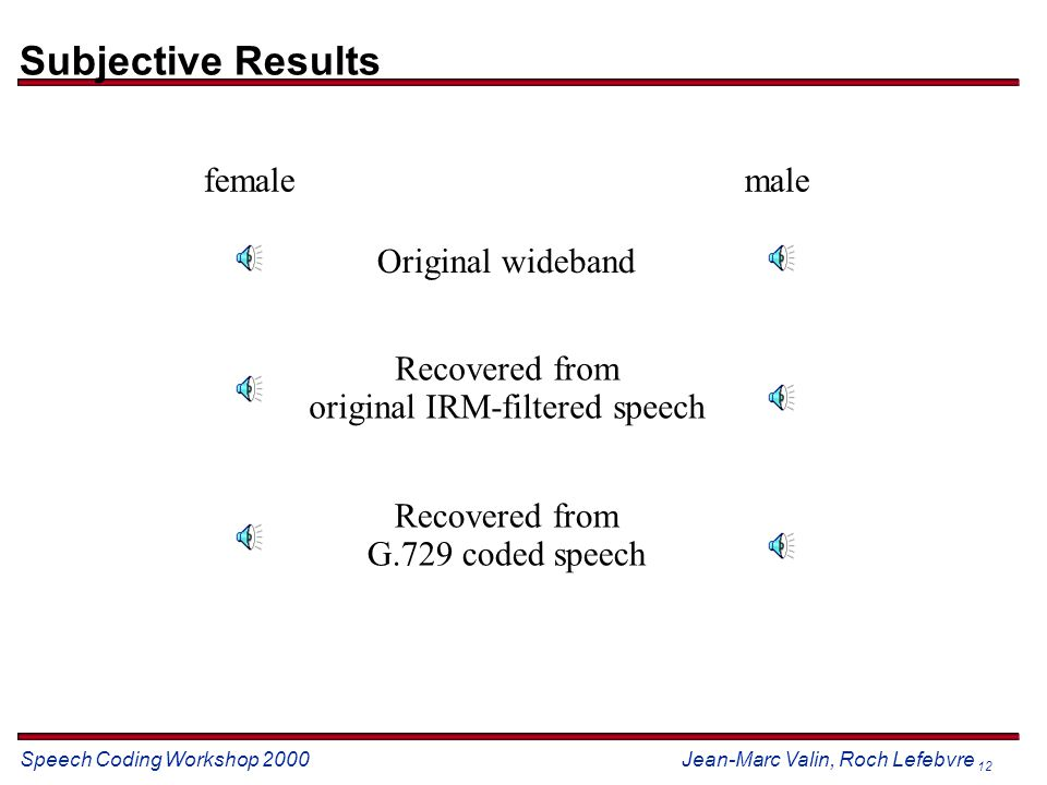 Speech Coding Workshop 2000 Jean-Marc Valin, Roch Lefebvre 12 Subjective Results femalemale Original wideband Recovered from original IRM-filtered speech Recovered from G.729 coded speech