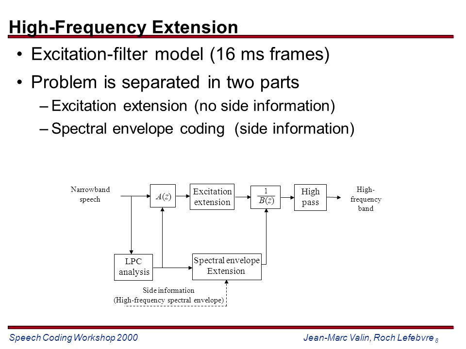 Speech Coding Workshop 2000 Jean-Marc Valin, Roch Lefebvre 8 High-Frequency Extension Excitation-filter model (16 ms frames) Problem is separated in two parts –Excitation extension (no side information) –Spectral envelope coding (side information) A(z)A(z) Narrowband speech LPC analysis Excitation extension B(z)B(z) 1 Spectral envelope Extension Side information (High-frequency spectral envelope) High- frequency band High pass