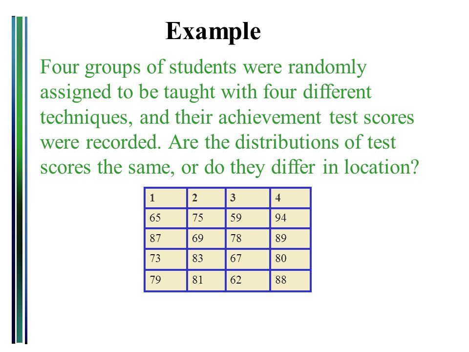 Example Four groups of students were randomly assigned to be taught with four different techniques, and their achievement test scores were recorded. A