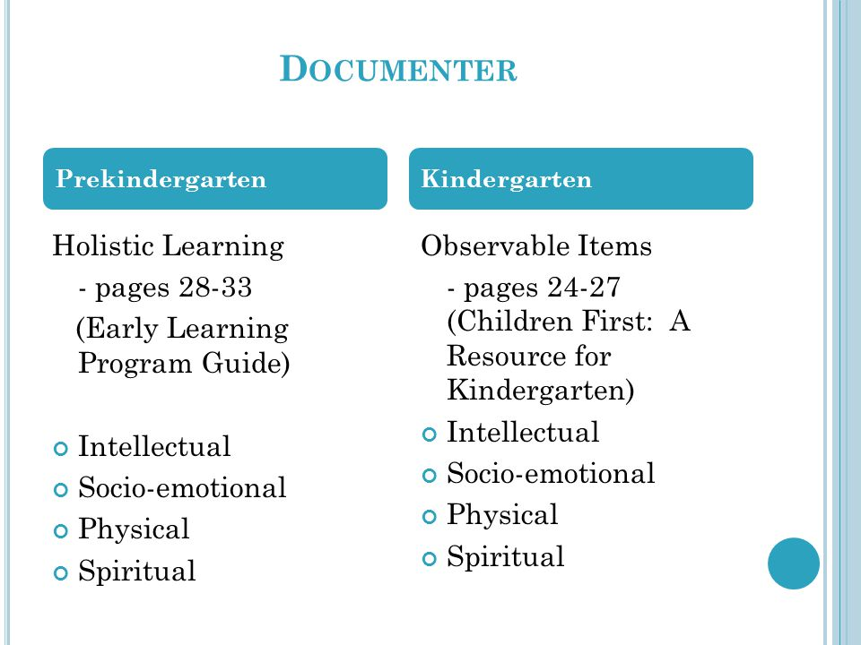 D OCUMENTER Holistic Learning - pages 28-33 (Early Learning Program Guide) Intellectual Socio-emotional Physical Spiritual Observable Items - pages 24