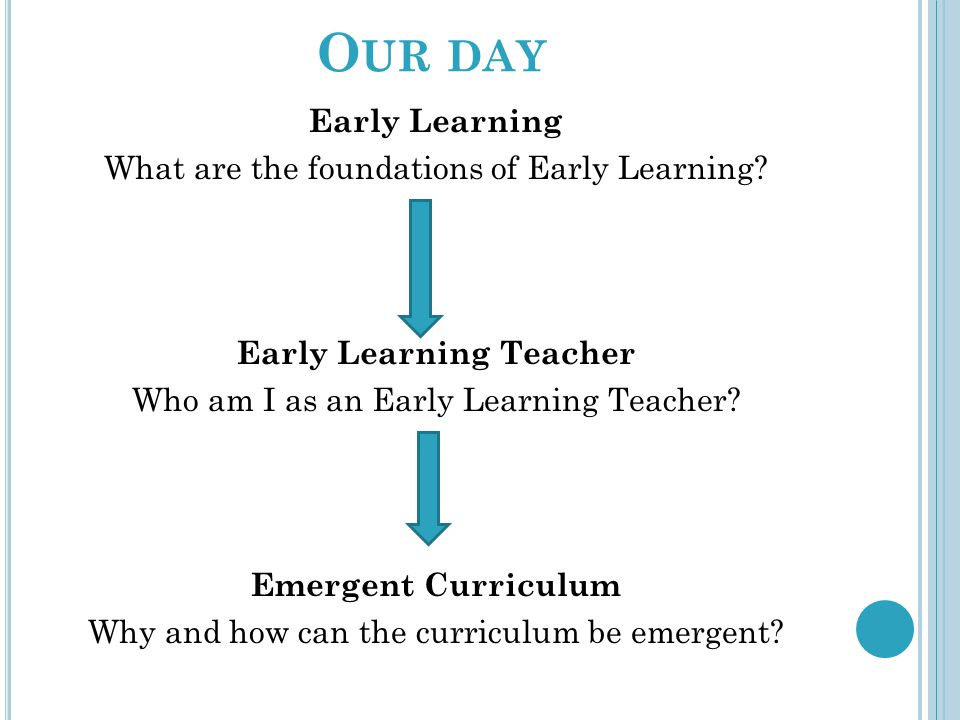 O UR DAY Early Learning What are the foundations of Early Learning? Early Learning Teacher Who am I as an Early Learning Teacher? Emergent Curriculum