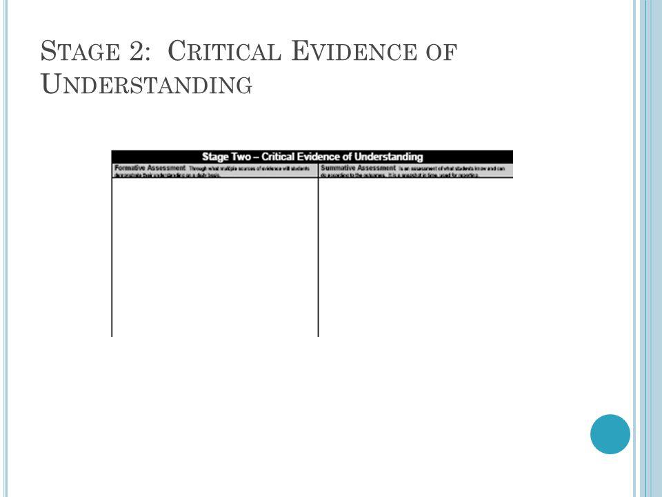 S TAGE 2: C RITICAL E VIDENCE OF U NDERSTANDING
