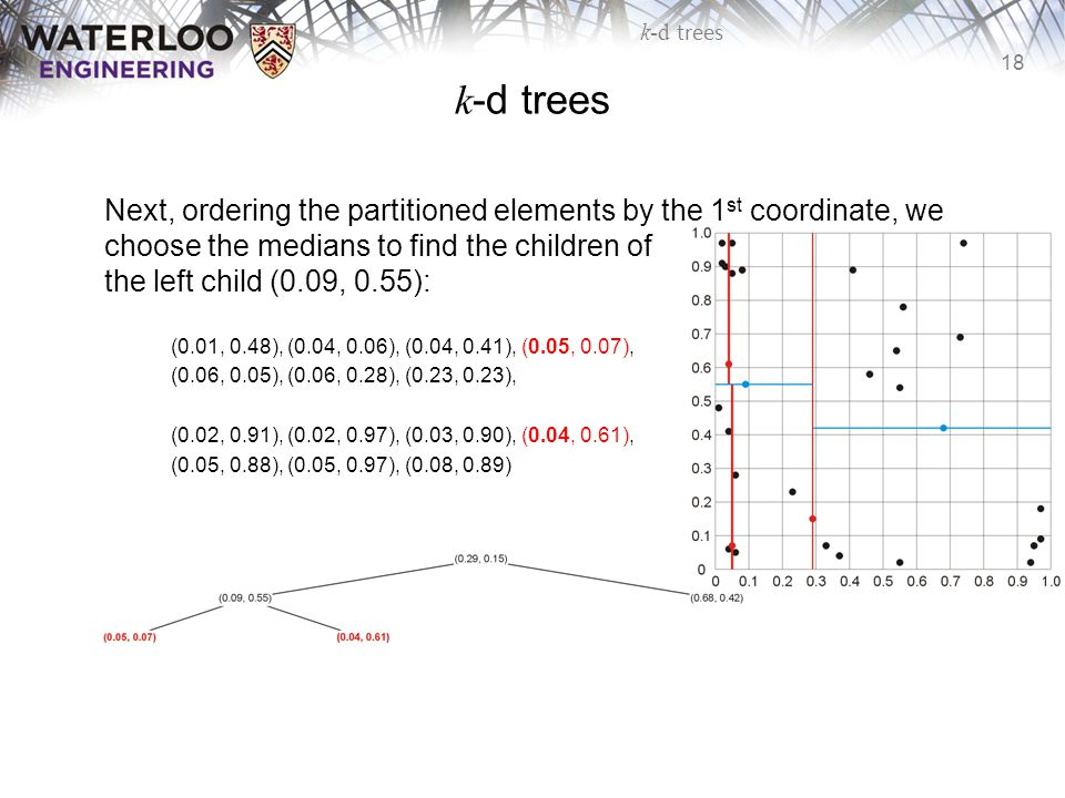 18 k-d trees Next, ordering the partitioned elements by the 1 st coordinate, we choose the medians to find the children of the left child (0.09, 0.55)