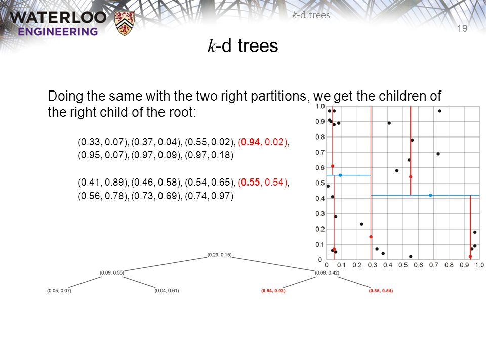 19 k-d trees Doing the same with the two right partitions, we get the children of the right child of the root: (0.33, 0.07), (0.37, 0.04), (0.55, 0.02