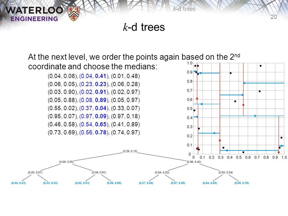 20 k-d trees At the next level, we order the points again based on the 2 nd coordinate and choose the medians: (0.04, 0.06), (0.04, 0.41), (0.01, 0.48