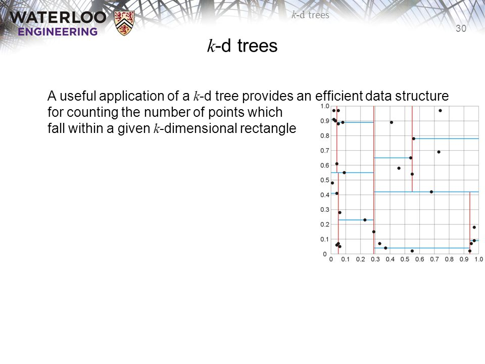 30 k-d trees A useful application of a k -d tree provides an efficient data structure for counting the number of points which fall within a given k -d