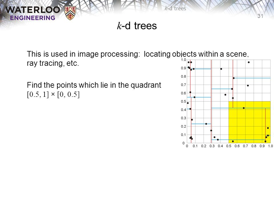 31 k-d trees This is used in image processing: locating objects within a scene, ray tracing, etc. Find the points which lie in the quadrant [0.5, 1] ×