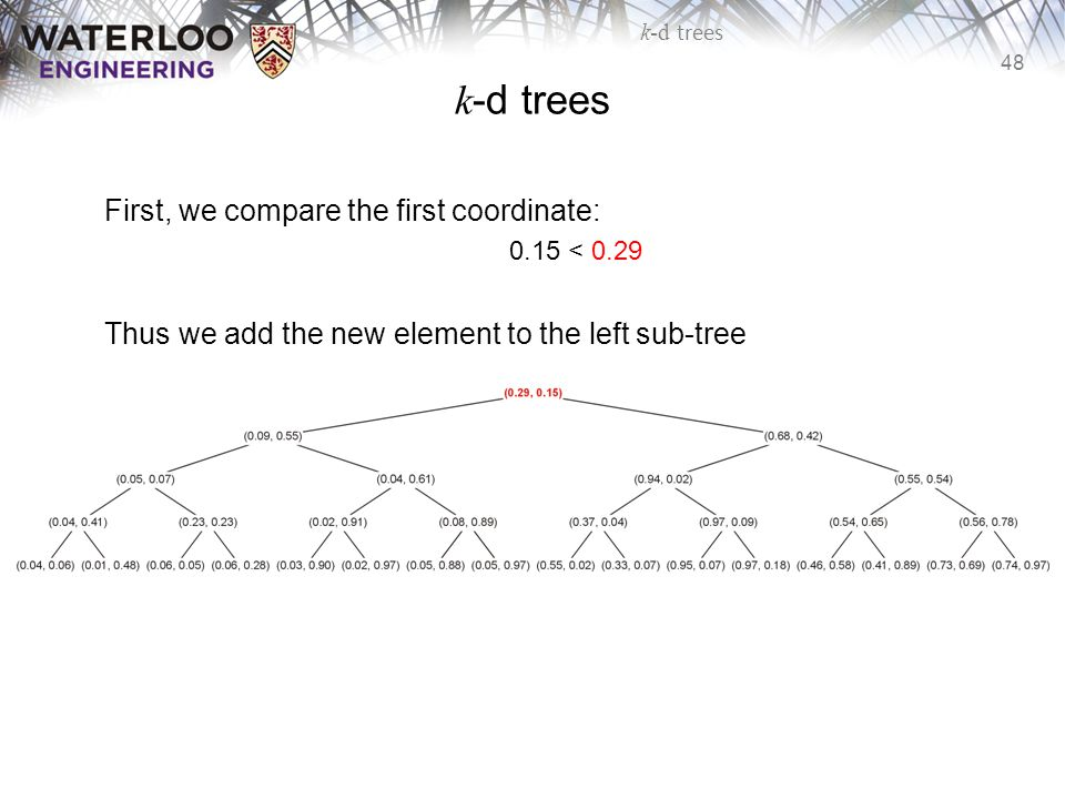 48 k-d trees First, we compare the first coordinate: 0.15 < 0.29 Thus we add the new element to the left sub-tree