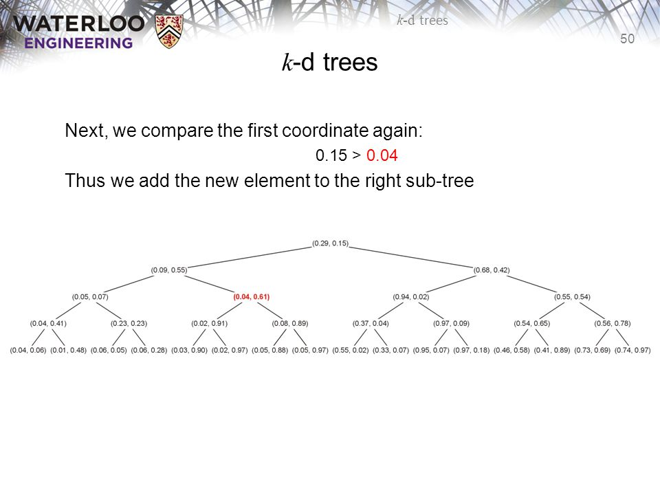 50 k-d trees Next, we compare the first coordinate again: 0.15 > 0.04 Thus we add the new element to the right sub-tree