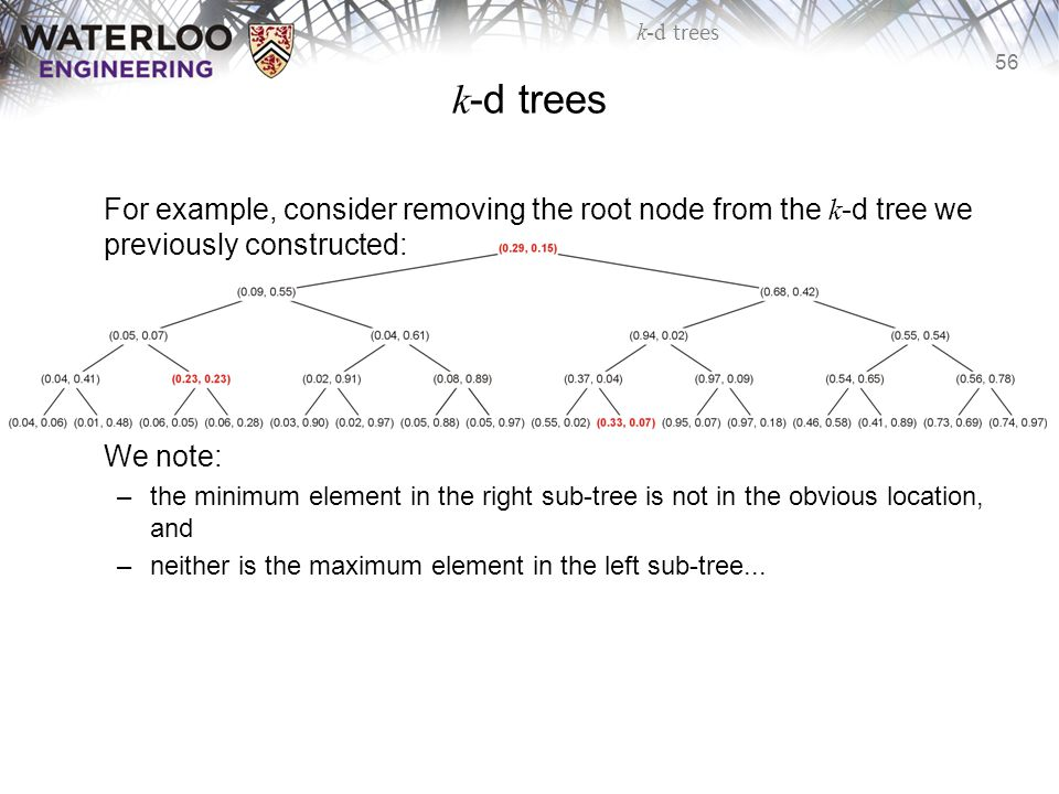 56 k-d trees For example, consider removing the root node from the k -d tree we previously constructed: We note: –the minimum element in the right sub