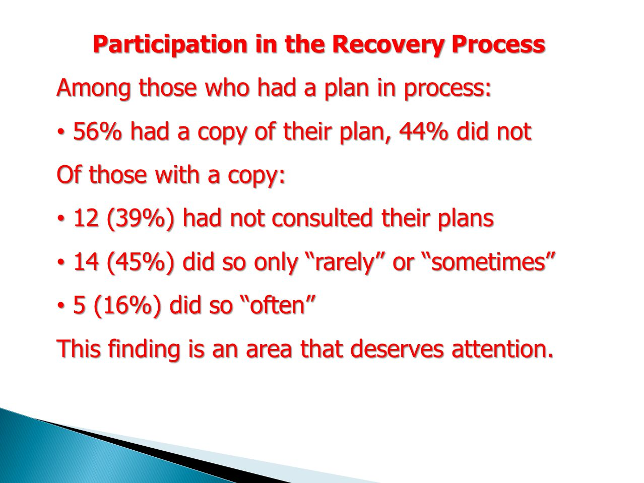 Participation in the Recovery Process Among those who had a plan in process: 56% had a copy of their plan, 44% did not 56% had a copy of their plan, 44% did not Of those with a copy: 12 (39%) had not consulted their plans 12 (39%) had not consulted their plans 14 (45%) did so only rarely or sometimes 14 (45%) did so only rarely or sometimes 5 (16%) did so often 5 (16%) did so often This finding is an area that deserves attention.