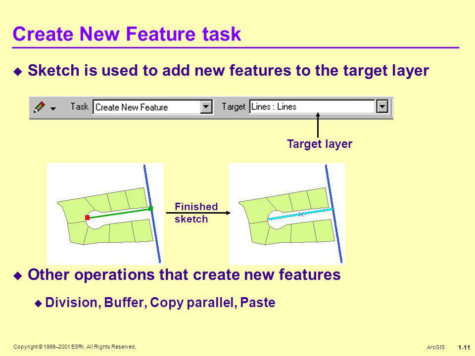 Copyright © 1999–2001 ESRI. All Rights Reserved. ArcGIS 1-11  Sketch is used to add new features to the target layer  Other operations that create n