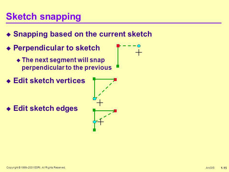 Copyright © 1999–2001 ESRI. All Rights Reserved. ArcGIS 1-15 Sketch snapping  Snapping based on the current sketch  Perpendicular to sketch  The ne