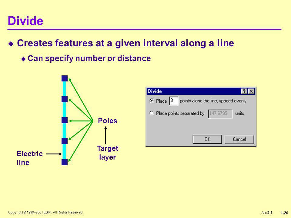 Copyright © 1999–2001 ESRI. All Rights Reserved. ArcGIS 1-20 Divide  Creates features at a given interval along a line  Can specify number or distan
