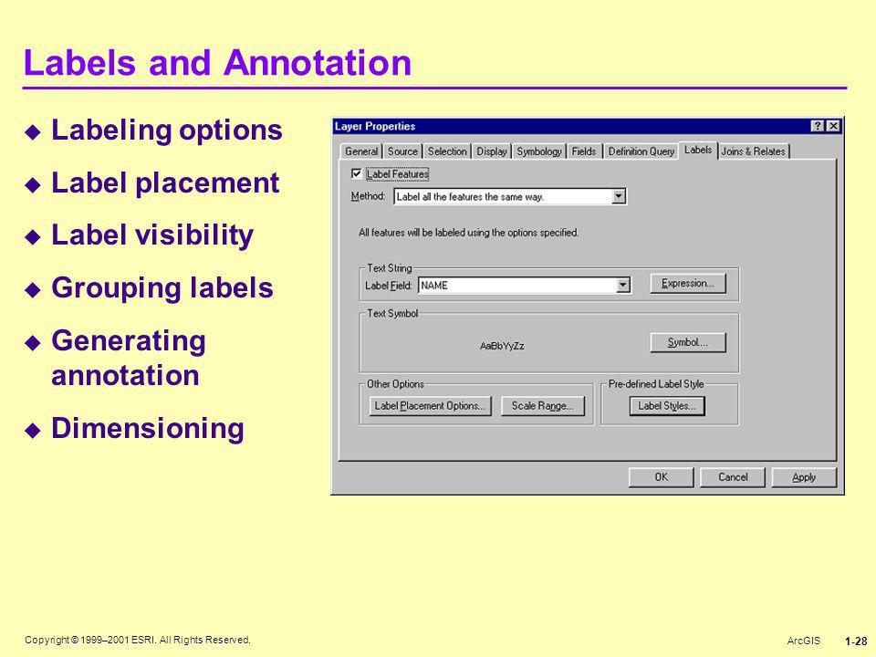 Copyright © 1999–2001 ESRI. All Rights Reserved. ArcGIS 1-28 Labels and Annotation  Labeling options  Label placement  Label visibility  Grouping
