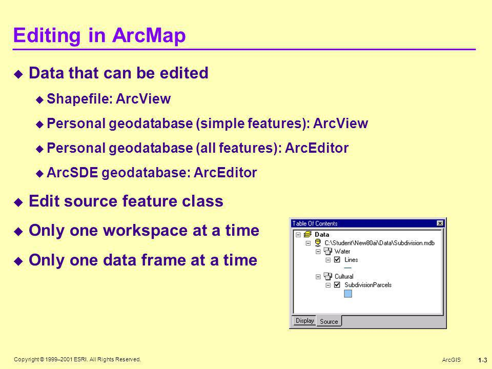 Copyright © 1999–2001 ESRI. All Rights Reserved. ArcGIS 1-3 Editing in ArcMap  Data that can be edited  Shapefile: ArcView  Personal geodatabase (s