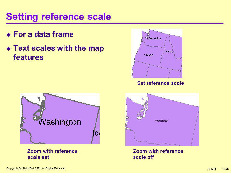 Copyright © 1999–2001 ESRI. All Rights Reserved. ArcGIS 1-35 Setting reference scale  For a data frame  Text scales with the map features Set refere