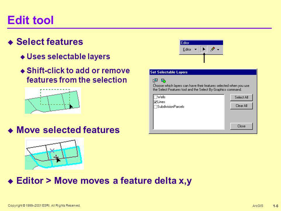 Copyright © 1999–2001 ESRI. All Rights Reserved. ArcGIS 1-6  Select features  Uses selectable layers  Shift-click to add or remove features from th