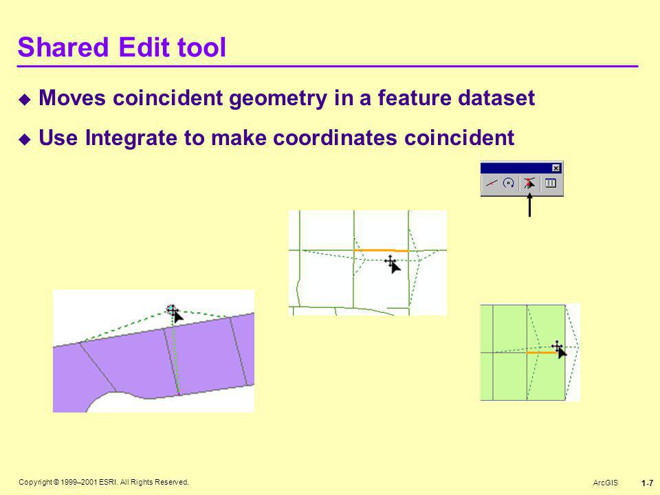 Copyright © 1999–2001 ESRI. All Rights Reserved. ArcGIS 1-7 Shared Edit tool  Moves coincident geometry in a feature dataset  Use Integrate to make