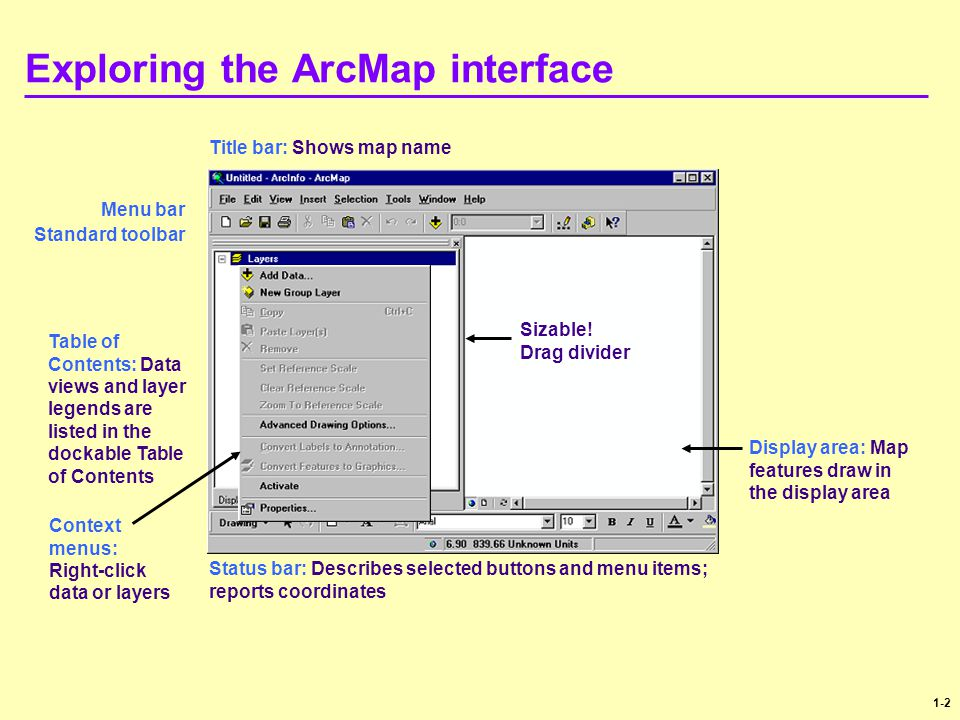 1-2 Exploring the ArcMap interface Table of Contents: Data views and layer legends are listed in the dockable Table of Contents Menu bar Standard tool